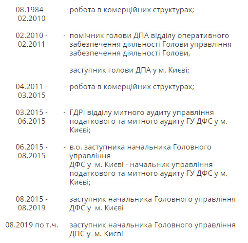 Лагутина Злата Владимировна